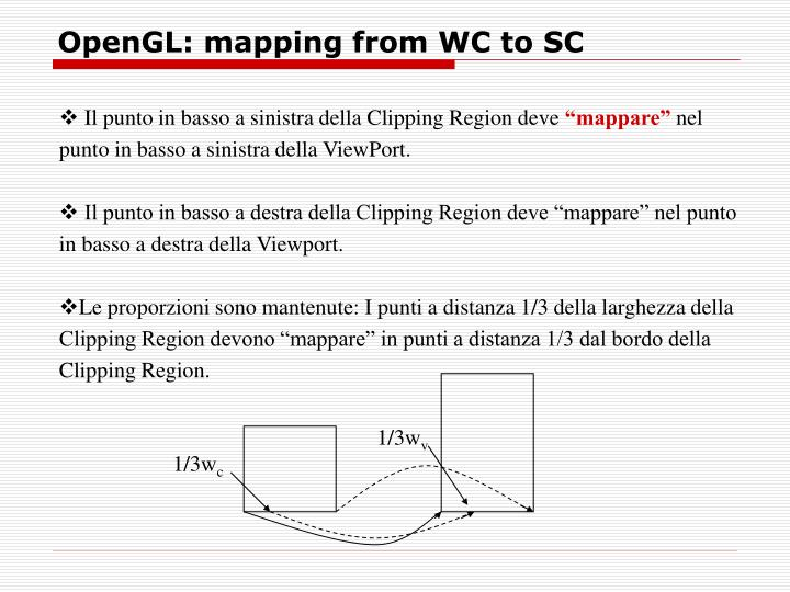 OpenGL: mapping from WC to SC
