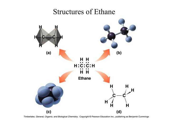 Structures of Ethane