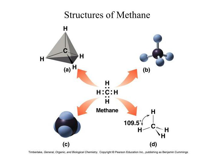 Structures of methane