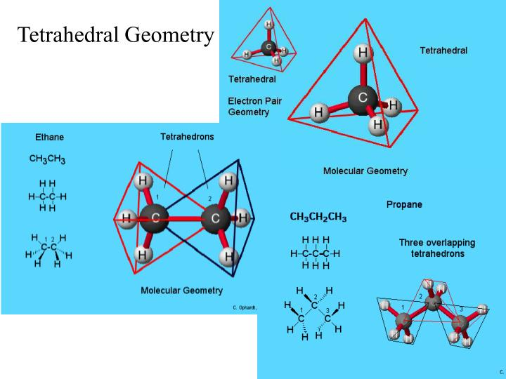 Tetrahedral Geometry