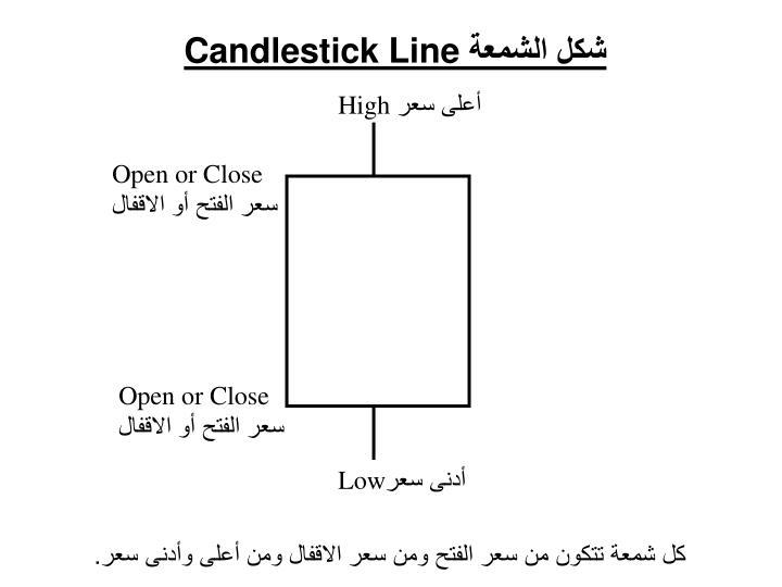 Candlestick Line
