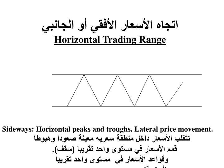 اتجاه الأسعار الأفقي أو الجانبي