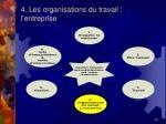 4 les organisations du travail l entreprise