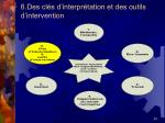 6 des cl s d interpr tation et des outils d intervention