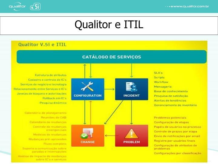 Qualitor e ITIL