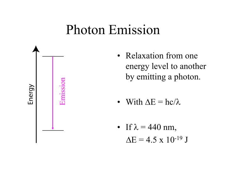 Photon Emission