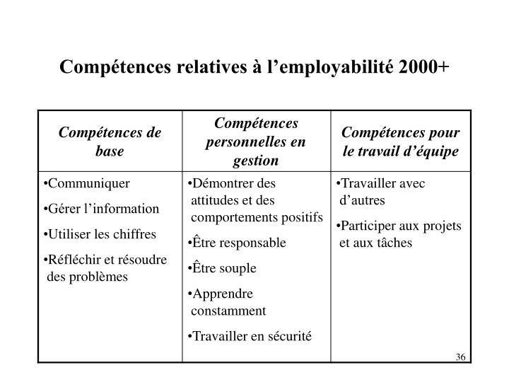 Compétences relatives à l'employabilité 2000+