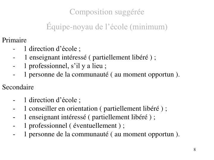 Composition suggérée