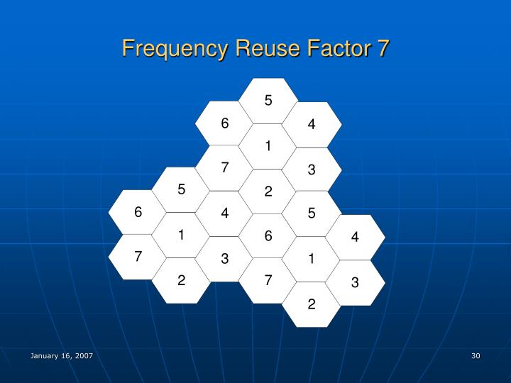Frequency Reuse Factor 7