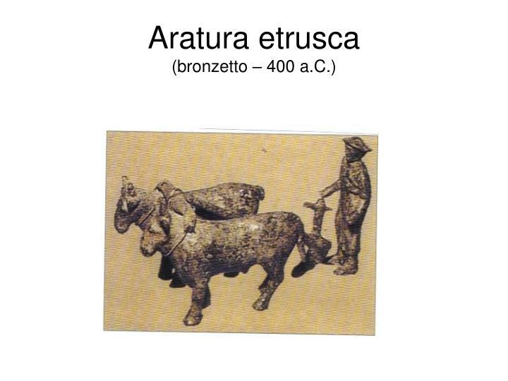 Aratura etrusca