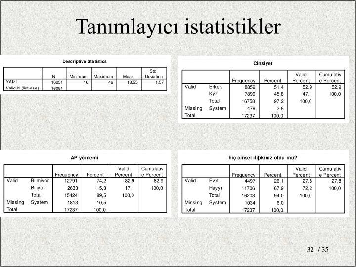 Tanımlayıcı istatistikler