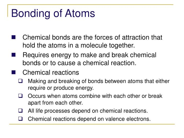 Bonding of Atoms