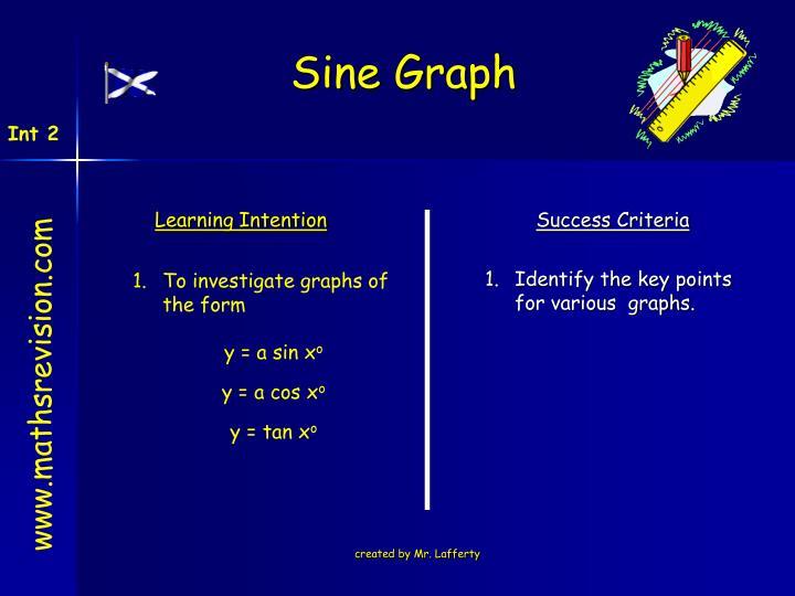 Sine Graph