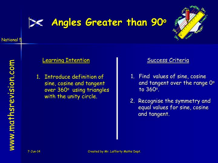 Angles Greater than 90
