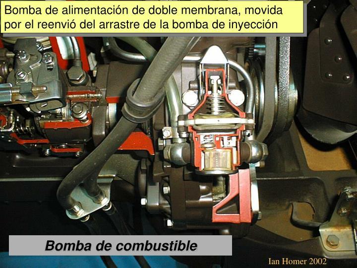 Bomba de alimentación de doble membrana, movida por el reenvió del arrastre de la bomba de inyección