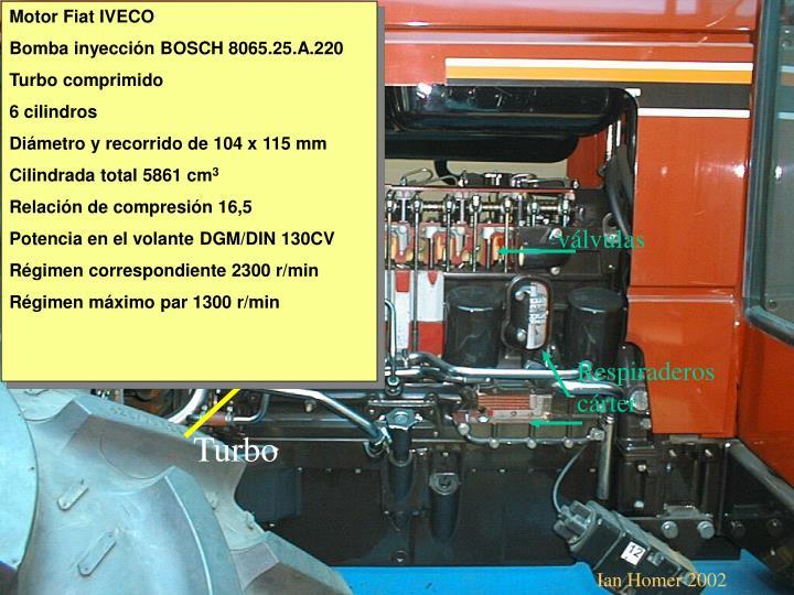 Motor Fiat IVECO