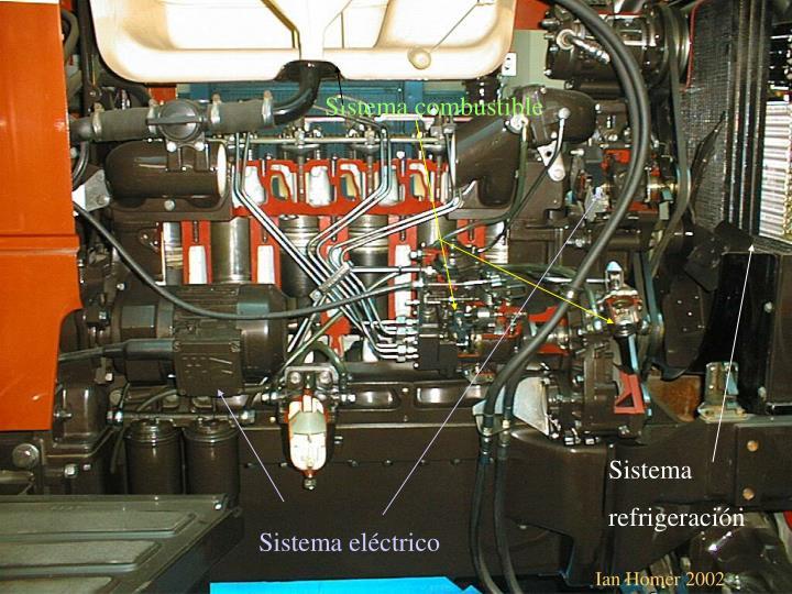 Sistema combustible