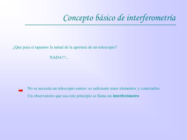 Concepto básico de interferometría