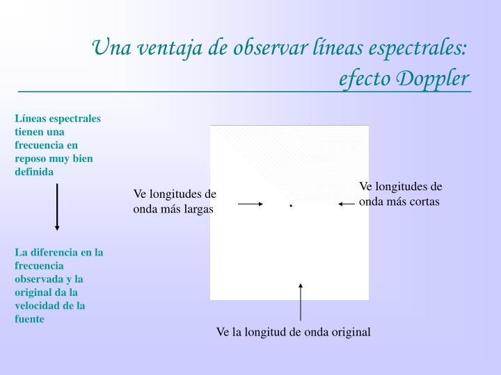 Una ventaja de observar líneas espectrales:   efecto Doppler