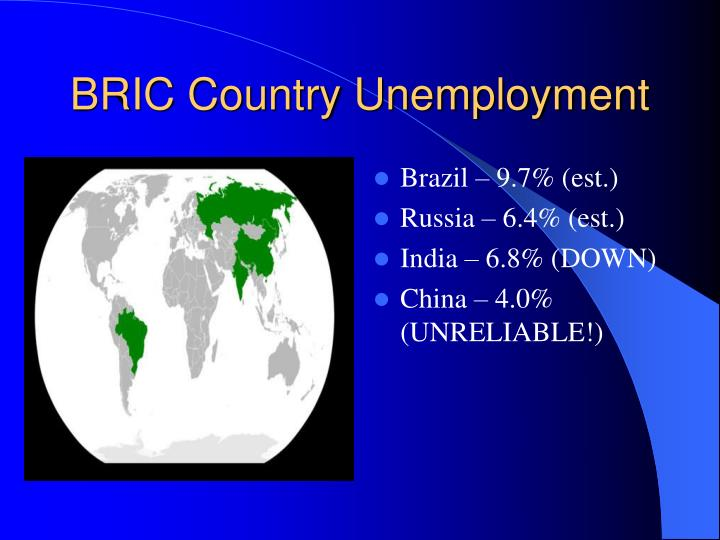 BRIC Country Unemployment