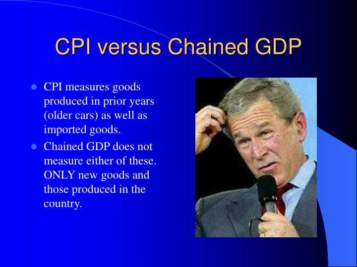CPI versus Chained GDP