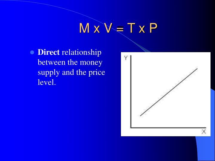 M x V = T x P