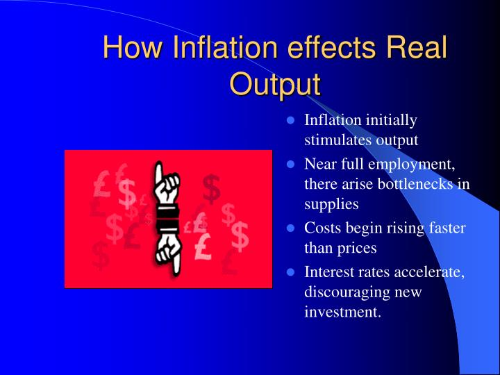 How Inflation effects Real Output