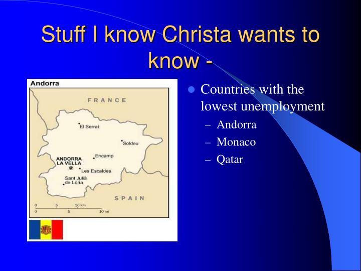 Stuff I know Christa wants to know -