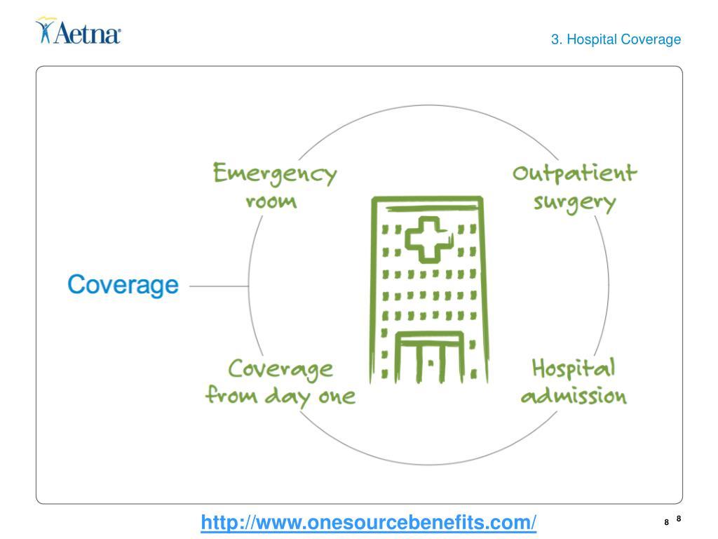 3. Hospital Coverage