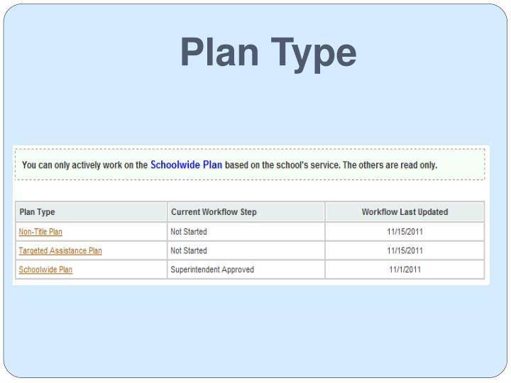 Plan Type
