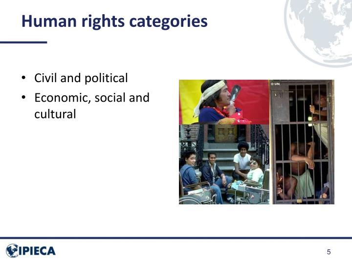 Human rights categories