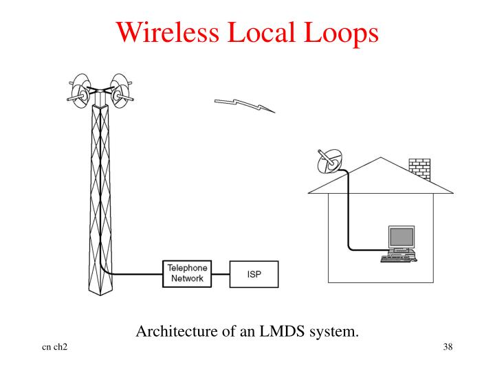 Wireless Local Loops