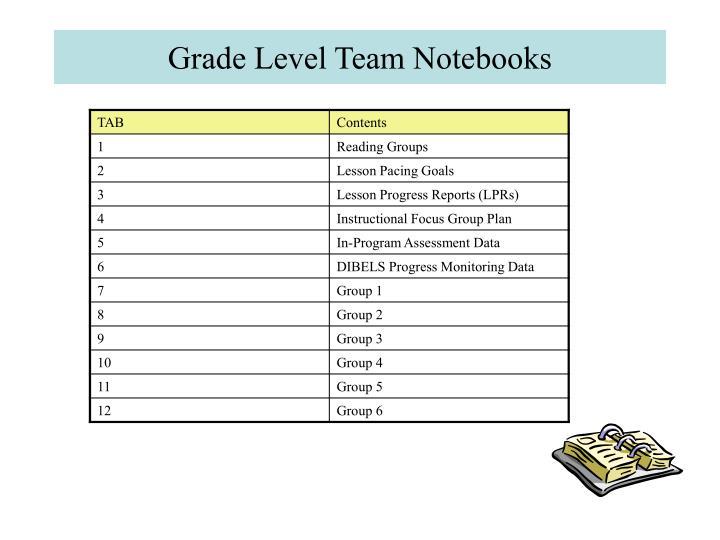 Grade Level Team Notebooks