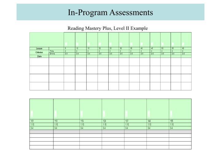 In-Program Assessments