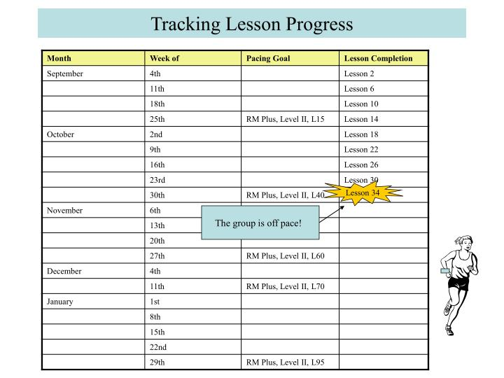 Tracking Lesson Progress