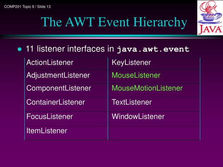 The AWT Event Hierarchy