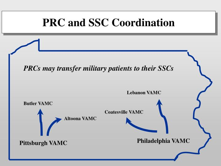 PRCs may transfer military patients to their SSCs