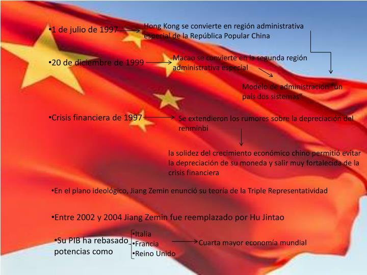 Hong Kong se convierte en región administrativa especial de la República Popular China