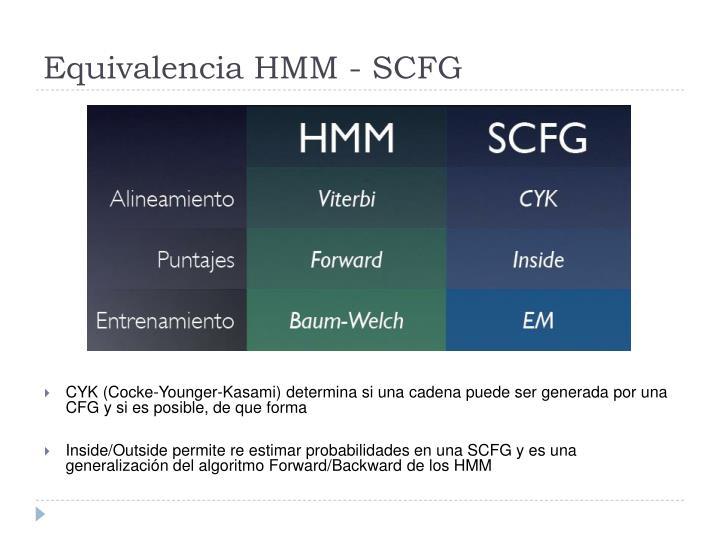 Equivalencia HMM - SCFG
