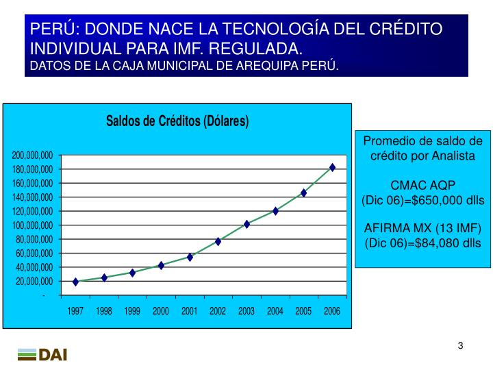 PERÚ: DONDE NACE LA TECNOLOGÍA DEL CRÉDITO INDIVIDUAL PARA IMF. REGULADA.