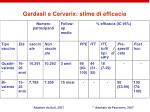 gardasil e cervarix stime di efficacia