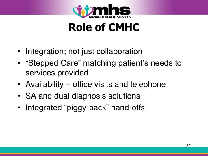 Role of CMHC