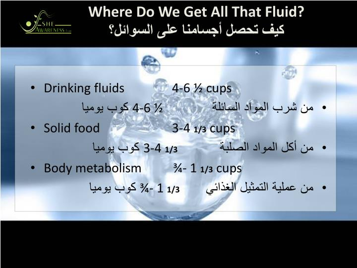 Where Do We Get All That Fluid?