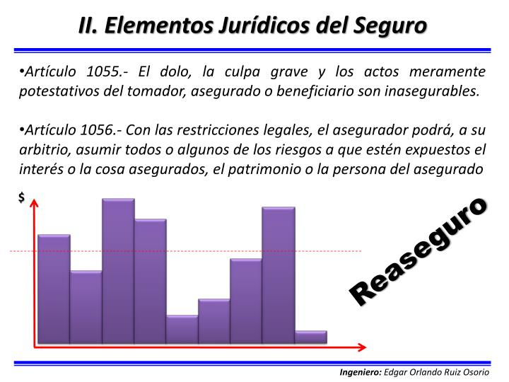 II. Elementos Jurídicos del Seguro
