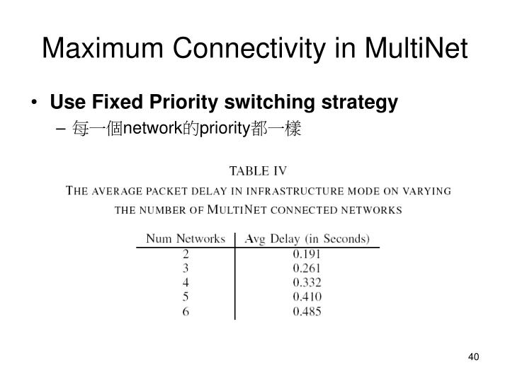 Maximum Connectivity in MultiNet