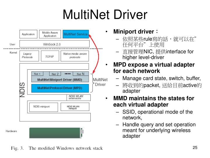 MultiNet Driver