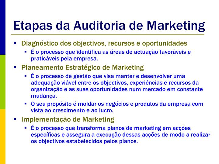 Etapas da Auditoria de Marketing