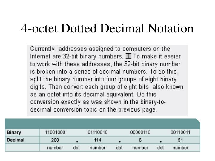 4-octet Dotted Decimal Notation
