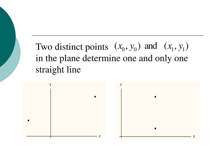 Two distinct points