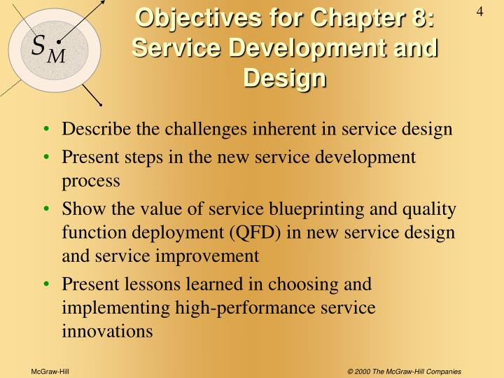 Objectives for Chapter 8: